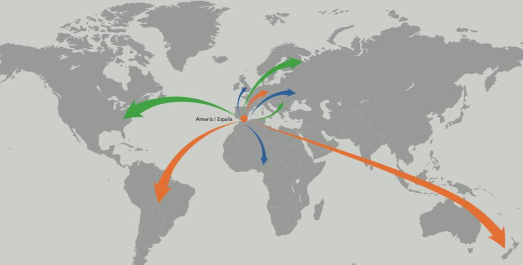 EcoCulture, a la conquista de Latinoamérica y el este de Europa